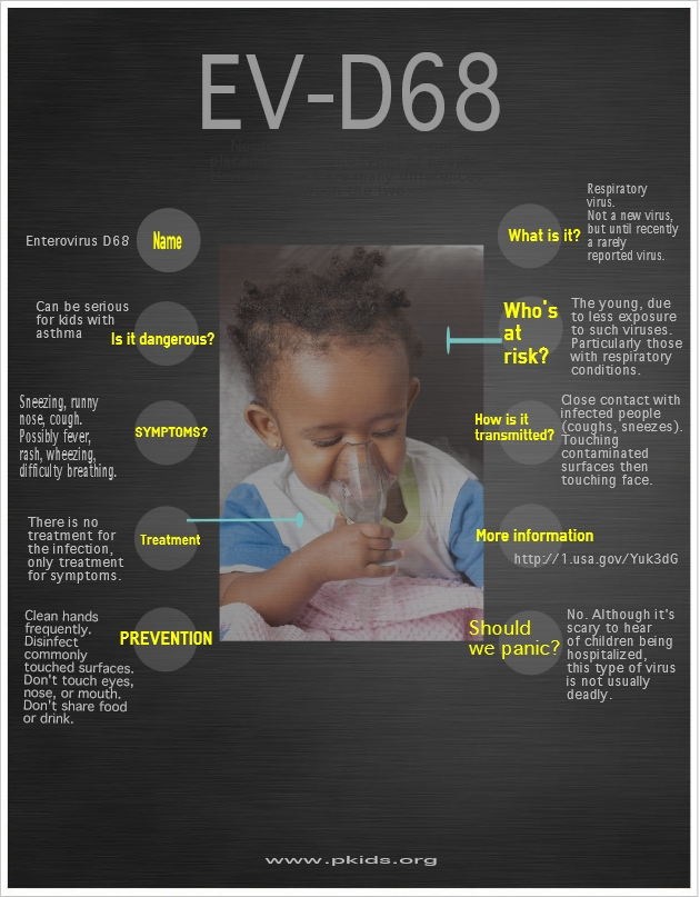 ev-d68_kids_facts