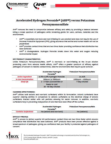 AHP_VS_Potassium_Peroxymonosulfate